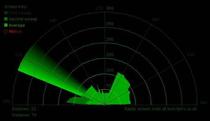 matlab radar