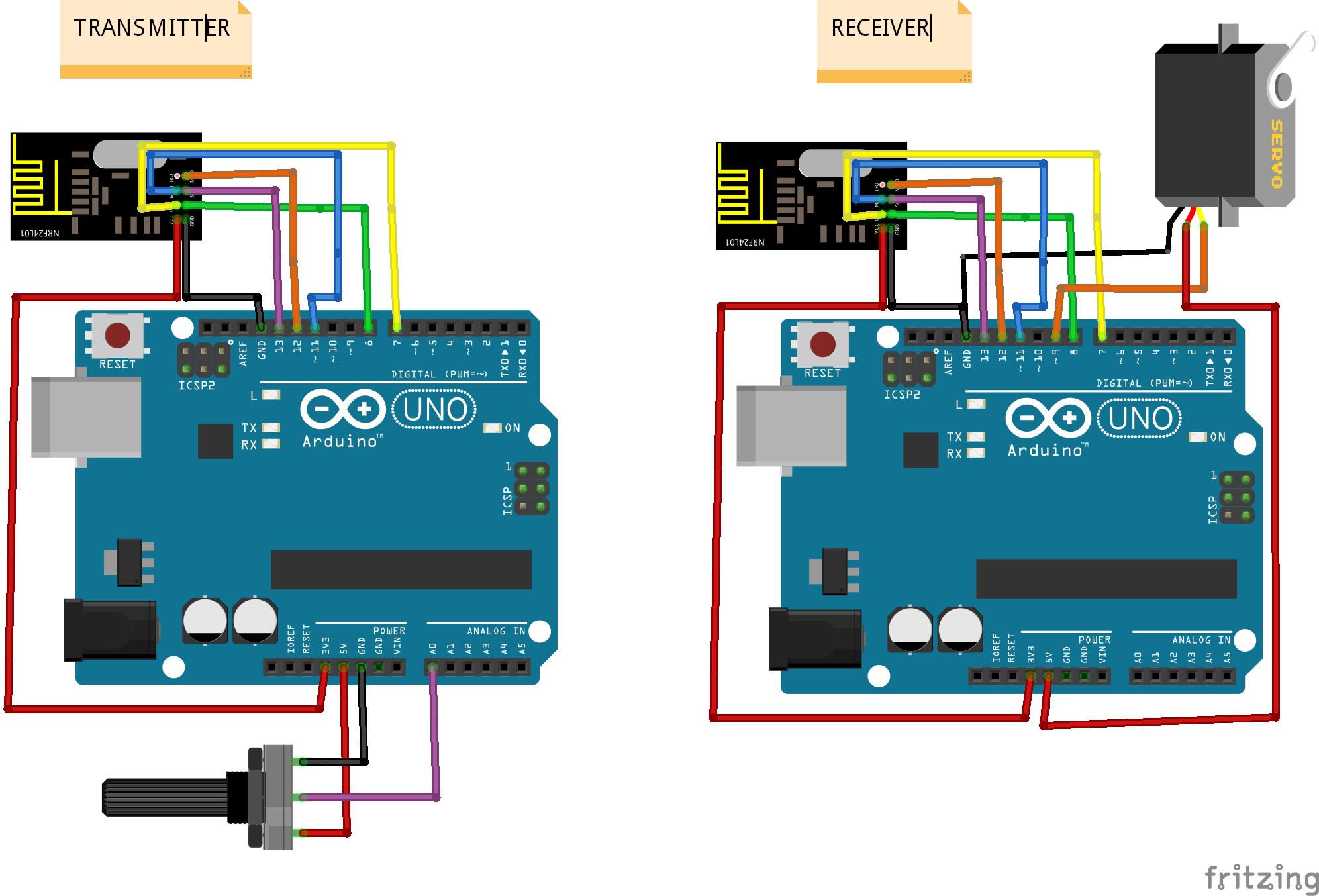 arduino  u0130le nrf24l01 rf mod u00fcl kullan u0131m u0131